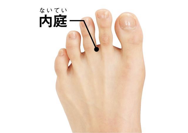 画像: <場所>足の甲側の第2指と第3指の分かれめ