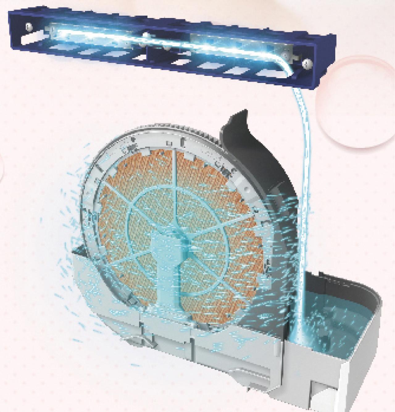 画像: ダイキンは加湿タンクの細菌を抑制。