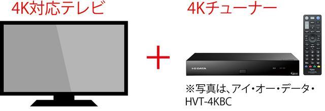画像: 4Kチューナー非内蔵も多いので4Kテレビ+外付け4Kチューナーも検討しよう