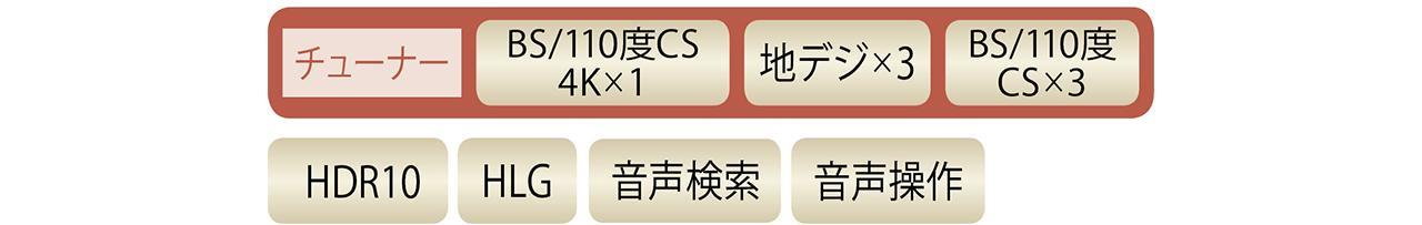 画像: 東芝 65M520X