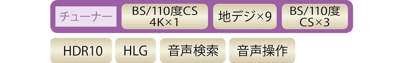 画像: 東芝 55X920