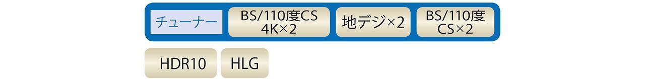 画像: 三菱 LCD-A50XS1000