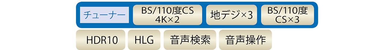 画像: シャープ 4T-C50AN1