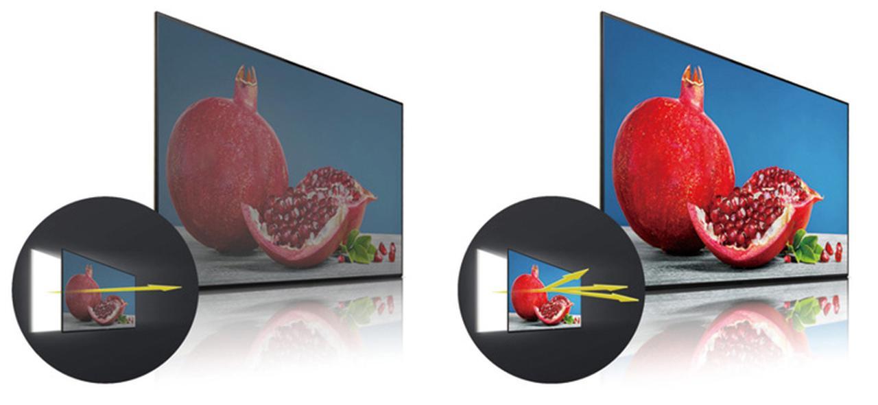 画像: 巧妙な液晶の制御と視野角を広げる光学フィルムの合わせ技で、視野角による画質の影響が軽減された。