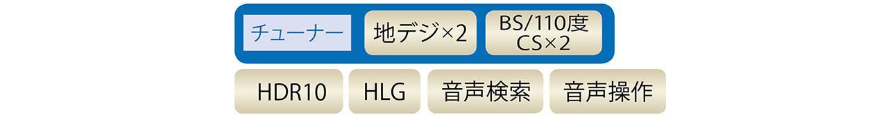 画像: ソニー KJ-49X9000F