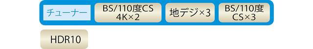 画像: 三菱 LCD-A58RA1000