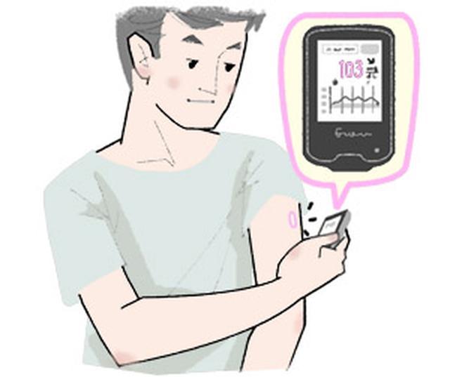 画像: 自己測定で血糖値の変化を知ろう!