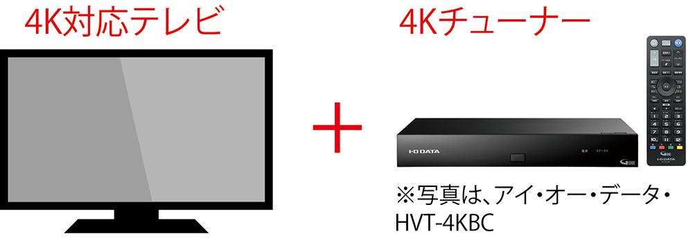 画像: 4Kチューナー非内蔵も多いので、4Kテレビ+外付け4Kチューナーも検討しよう
