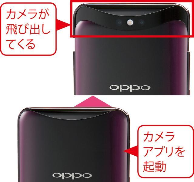 画像: 前面だけではなく、背面のカメラもふだんは収納されており、指で触ってカメラを汚したりすることもない。