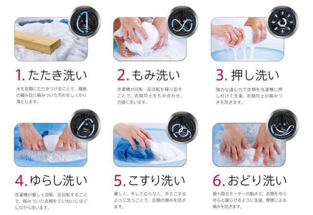 画像: 6つの手洗いモードを用意