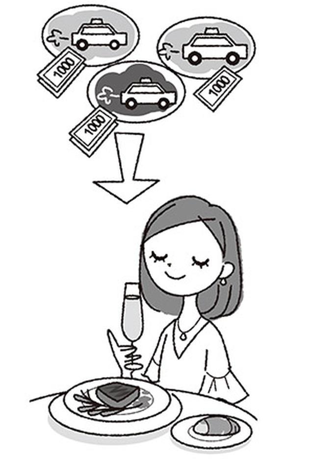 画像: モノが増えるのを防ぐほか、ちょっとした無駄遣いを防ぐのにもこの問いかけは有効!