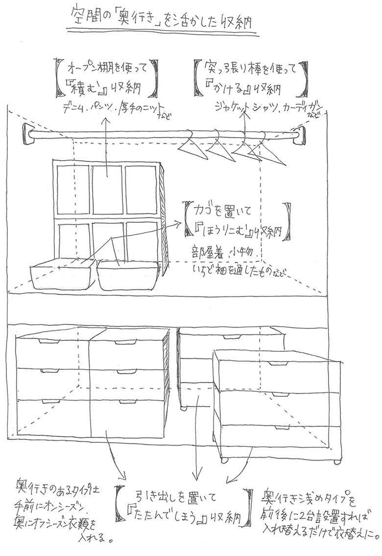 画像2: 『タスカジseaさんの「リセット5分」の収納術』より転載