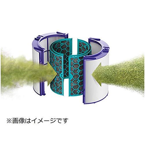 画像: 活性炭フィルターが有害なガスを除去。 密閉性の高いグラスHEPAフィルターが、PM 0.1レベルの微細な粒子を99.95%除去。