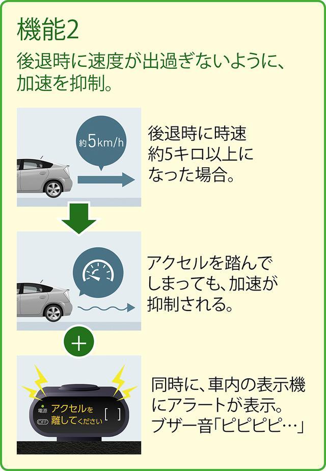 画像2: ペダルの踏み間違い事故を防ぐ!後付け安全装置がトヨタから発売