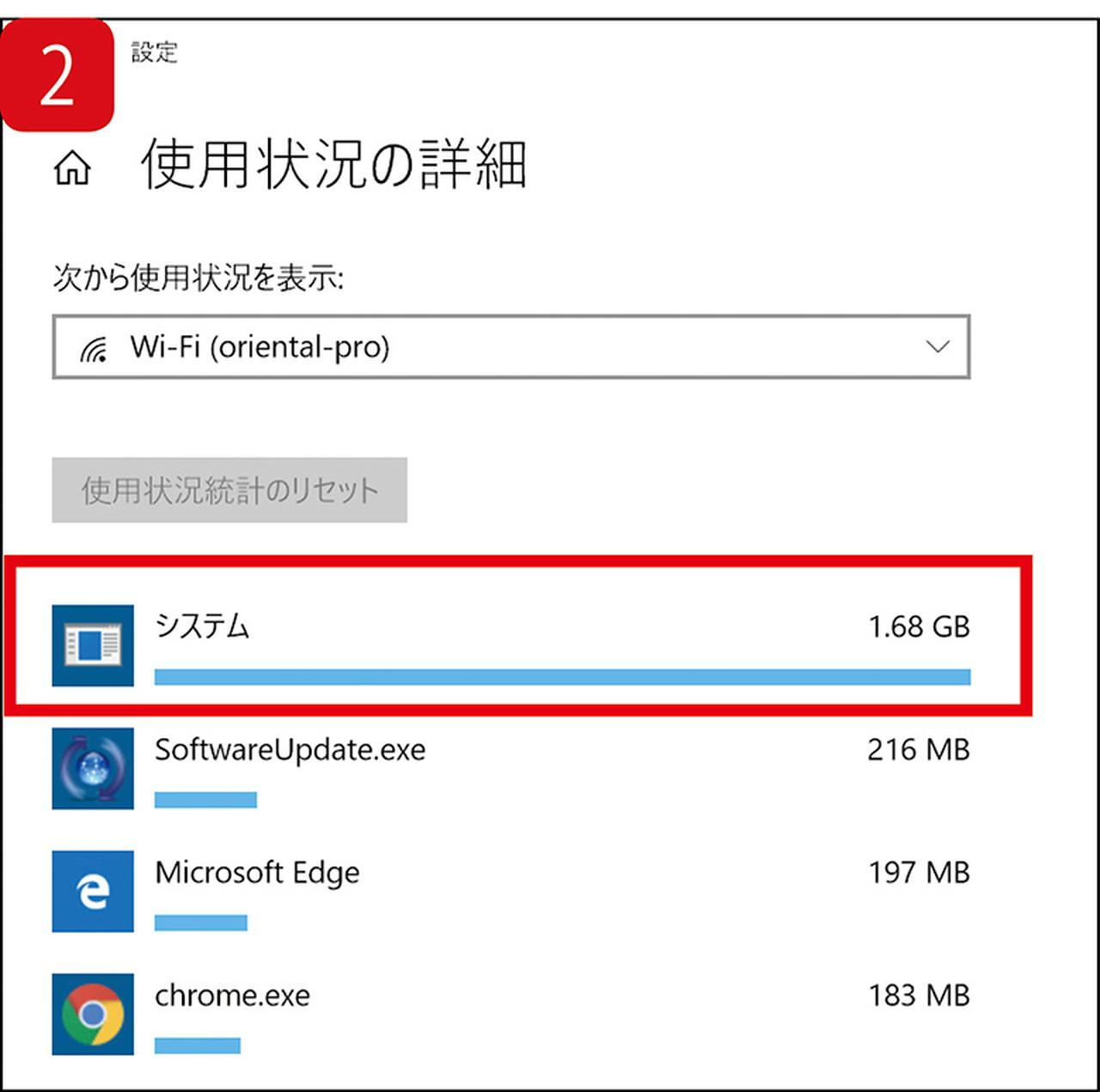 画像: 過去30日間のアプリごとのデータ使用量がわかる。「システム」の使用量が断トツに多いが、これは主にWindows Updateによるもの。