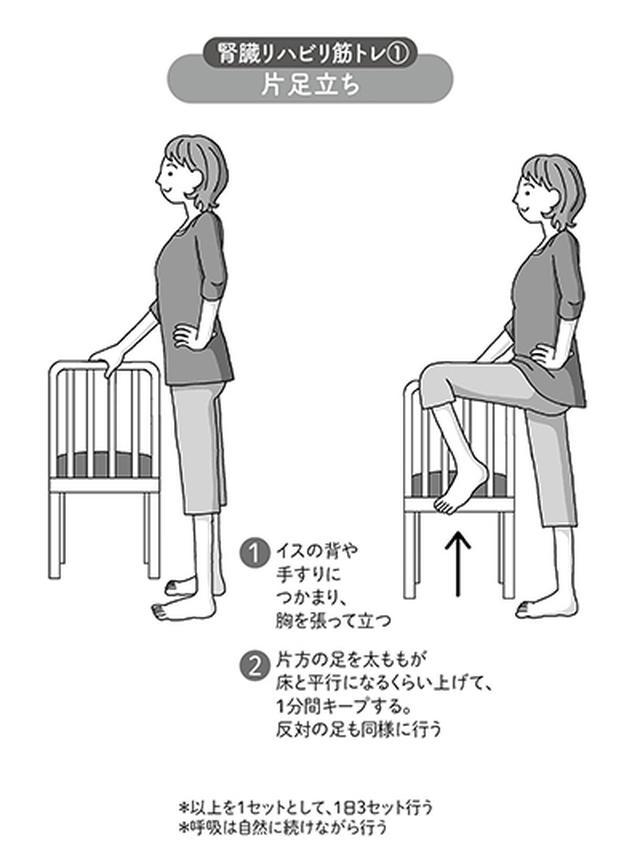 画像: 腎臓リハビリ筋トレ「片足立ち」図解