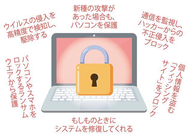 画像1: さまざまな脅威から守ってくれるセキュリティ対策アプリ