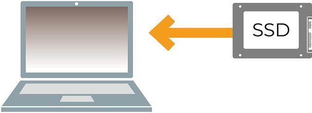 画像: 分解した手順と逆の手順でSSDを取り付ける。取り付けマウントなどはそのまま利用するので、分解時に紛失しないこと。