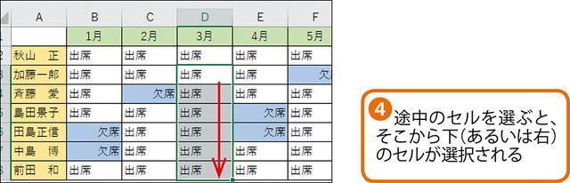 画像3: エクセルで行や列のデータのある範囲だけを選択する