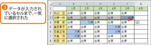 画像2: エクセルで行や列のデータのある範囲だけを選択する