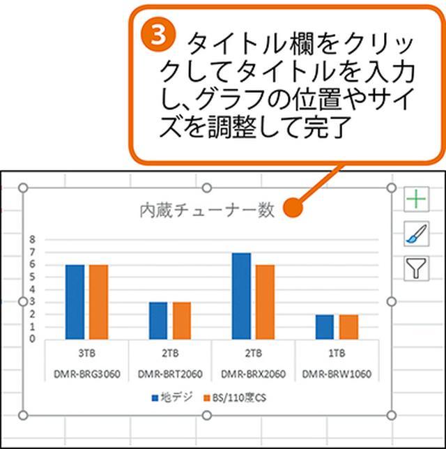 画像3: エクセルでグラフを簡単に作る