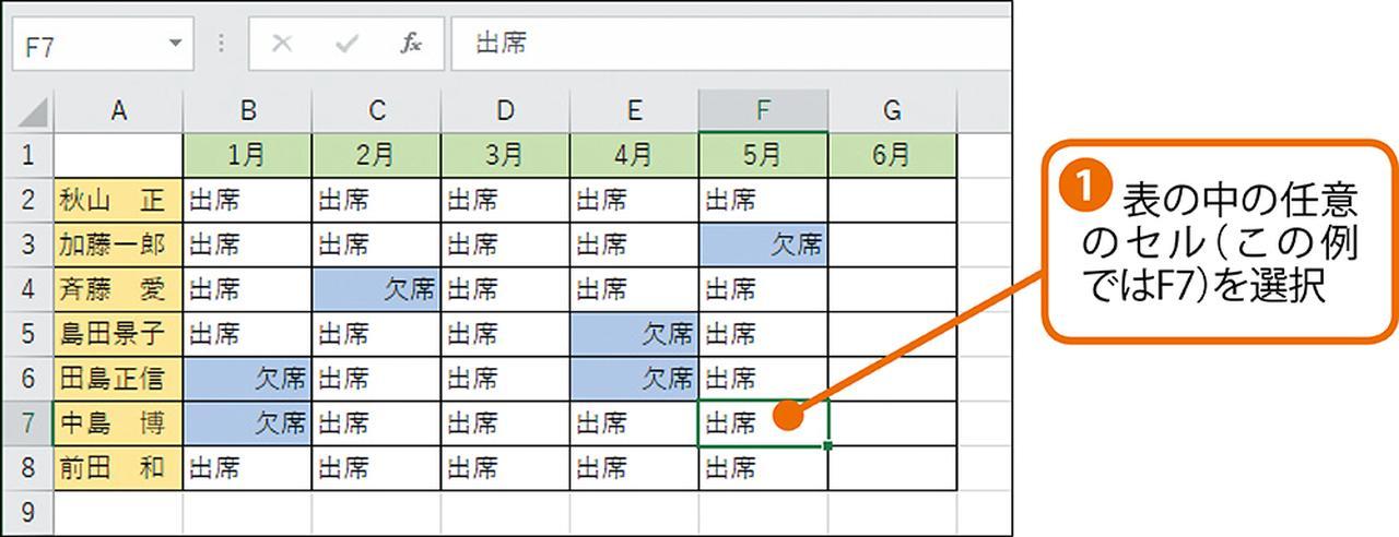 画像1: 表の全体を1回の操作で選択する
