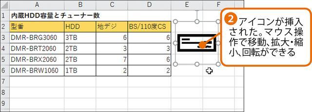 画像2: エクセルのアイコン機能で簡易イラストを挿入する
