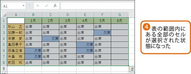 画像3: 表の全体を1回の操作で選択する