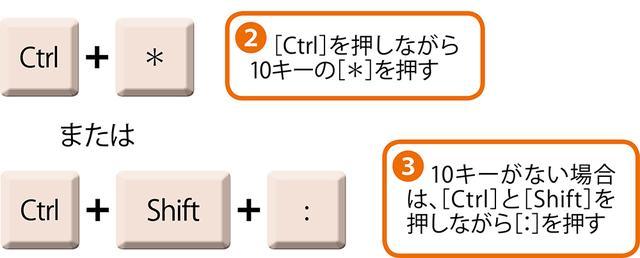 画像2: 表の全体を1回の操作で選択する