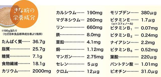 画像: 9種の必須アミノ酸と脳の老化を防ぐレシチン