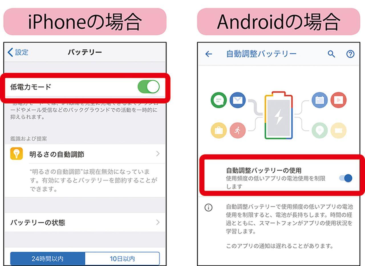 画像: iPhoneは「低電力モード」が節電に効果的だ(画面左)。Google・Pixel3に搭載されている「自動調整バッテリー」は初期設定でオンになっている(画面右)。