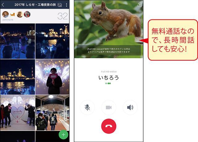 """画像: グループを作成して「アルバム」で画像を共有することも可能。""""友だち""""と音声通話もでき、通話料が発生しないので、海外渡航時などにも役立つ。"""