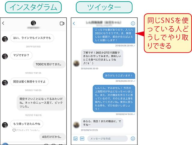 画像: 「インスタグラム」もメッセージの送受信ができ、写真や動画も送信可能(画面左)。「ツイッター」は、メールのアイコンをタップすると、メッセージの送受信が可能(画面右)。