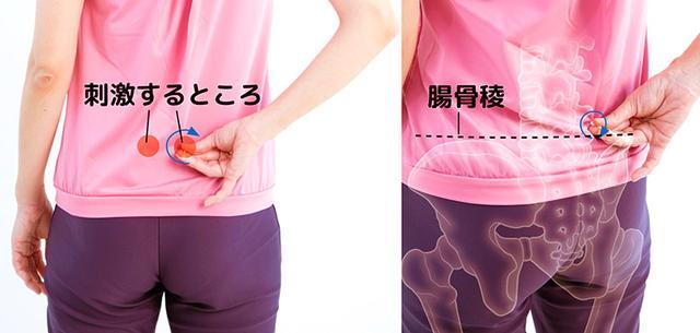 画像: 症状別 「腰痛」を改善する綿棒ぐるぐる刺激