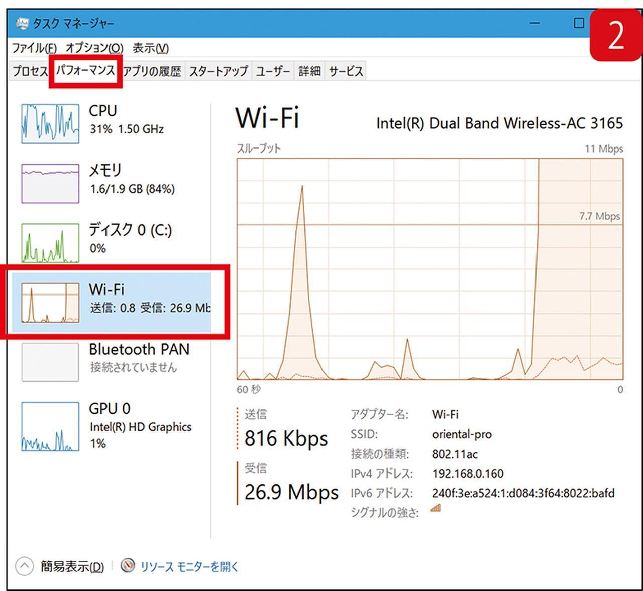 画像: 「タスクマネージャー」の「パフォーマンス」タブを開く。「Wi─Fi」か「イーサネット」(有線LANの場合)で通信速度がわかる。