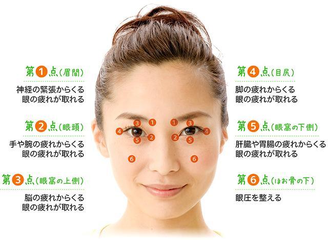画像1: 眼ヨガ「眼の6点刺激」のやり方