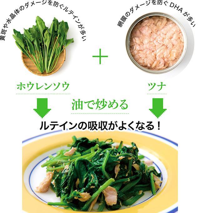 画像: 【眼科医が実践】目にいい食べ物は「ほうれん草」 おすすめの食べ合わせはコレだ!
