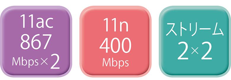 画像1: メッシュ対応 Wi-Fiルーター最新おすすめモデルBEST4