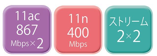 画像: 【メッシュWi-Fiとは】電波が届かない場所がある・速度を落とさず家中で快適につなぎたい時におすすめ!