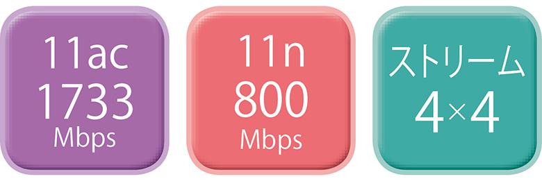 画像1: 【メッシュ対応&高級クラス】Wi-Fiルーター最新おすすめ8選はコレ
