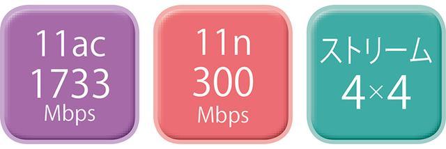 画像7: 【メッシュ対応&高級クラス】Wi-Fiルーター最新おすすめ8選はコレ