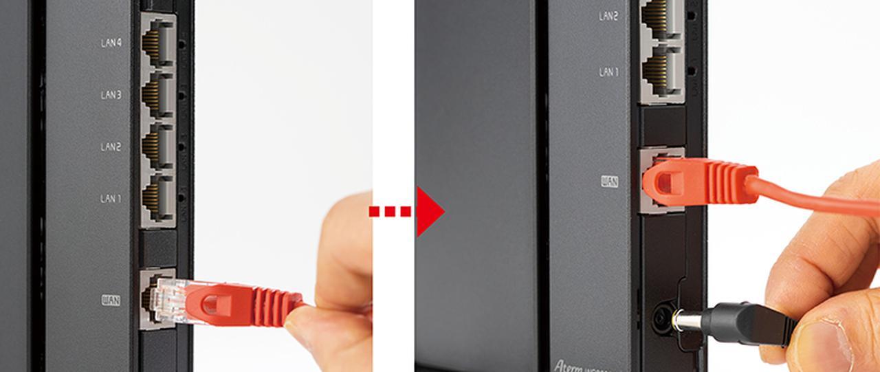画像: 回線業者からレンタルしている光モデムの「LAN端子」と、Wi-Fiルーターの「WAN」端子をケーブルでつないでから、電源を入れる。