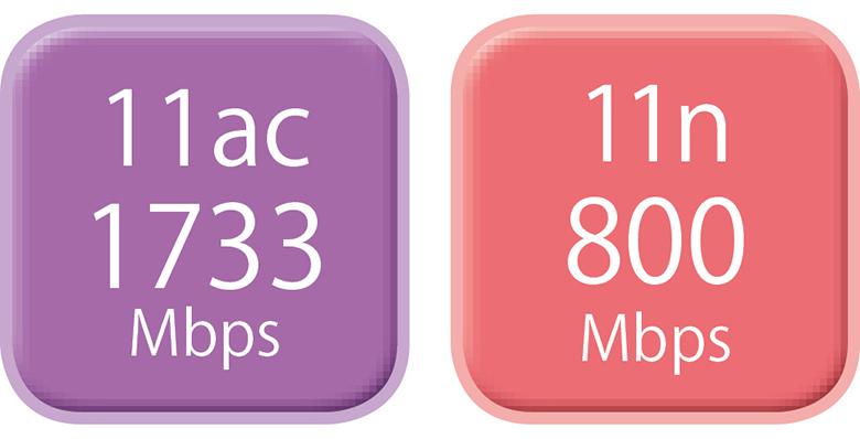 画像: 【Wi-Fiの通信規格】11acとか11nとか聞くけど違いは速さ?どれを選べばいい?