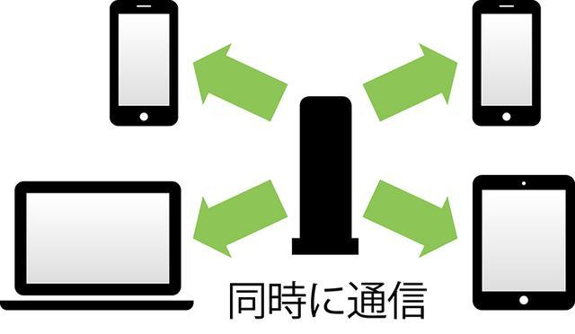 画像: アンテナをグループ分けし、グループごとに個別の端末と通信する。同時通信しても端末ごとの速度が低下しにくい。
