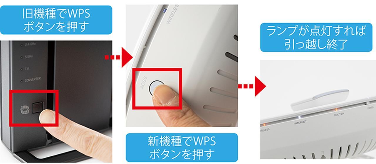 画像: 多くの機種で簡単引っ越し機能が用意され、ルーターどうしでボタンを押せば、SSIDやパスワードといった接続に必要な設定が新ルーターに引き継がれる。