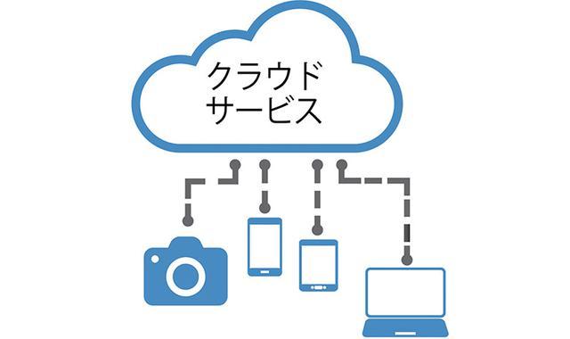 画像: クラウドは、インターネット上のストレージに、パソコンやスマホで扱うデジタルデータを預けるというもの。ネット接続が不可欠。
