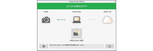 画像: キヤノン機なら、パソコンにもWi-Fi経由で画像を転送できる(事前に「Image Transfer Utility 2」のインストールが必要)。