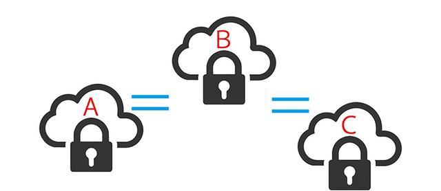 画像: クラウドサービスでは、複数のデータセンターで同じデータのバックアップをいくつも取り、データの消失などを防いでいる。
