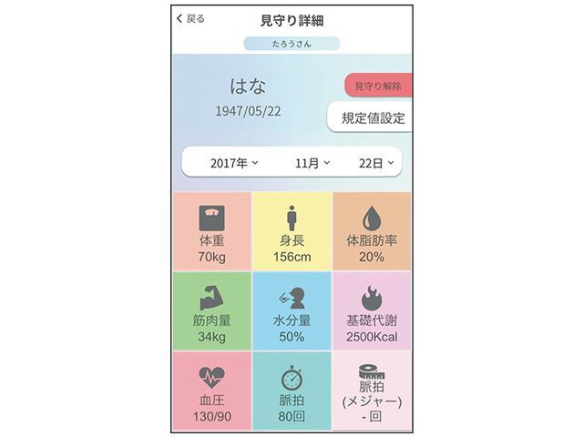 画像: 離れて暮らす家族(ルピナスユーザー)の健康をスマホで確認できる「ルピナス見守り365」のサービスも展開。別売の体組成計や血圧計が必要。