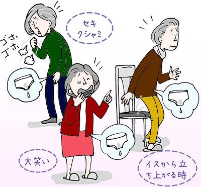 画像: 《こんな時にチョイ漏れが起こる人は腹圧性尿失禁の可能性大》